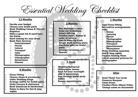 Project Management For Wedding Planning