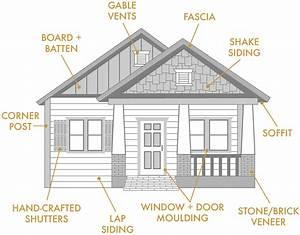 Home Siding Diagram