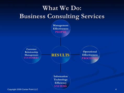 Business Consulting Services S English. Real Estate Investment San Diego. North Richland Hills College. Search Engine Marketing Llc Sip Trunk Rates. Gummy Bear Implants Las Vegas. Moving Company Washington Dc. Online Management Schools Realtor Web Design. Free Online Fax To Email Laser Business Cards. Current Through An Inductor Heal Acne Scars