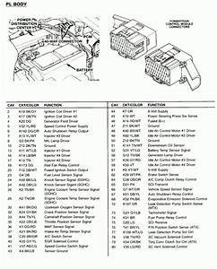 2001 Dodge Neon Fuse Box