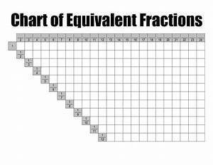 4 Best Images of Equivalent Fractions Table Printable ...