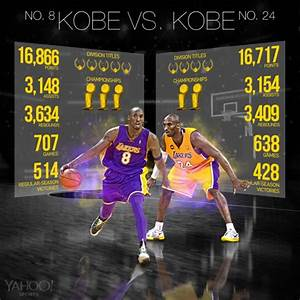 Kobe Vs Kobe Who Wins No 8 Or No 24 Ball Don39t Lie