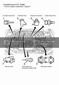 Diagram For A Vectra Vauxhall Engine Diagram