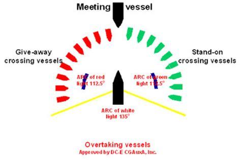 american boating associationour waterways   rules