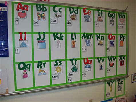 word wall vocabulary cards word wall ideas