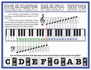 One simple trick to sound top notch!126 jam sessions · chords: Learn to Play Piano | Worksheet | Education.com