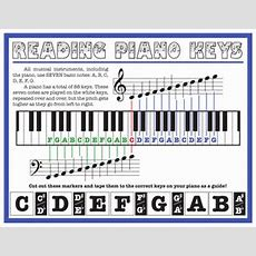 Learn To Play Piano  Worksheet Educationcom