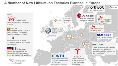 european battery plant expansion   implied lithium