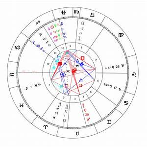 Ludwig Van Beethoven 13 Sign Horoscope