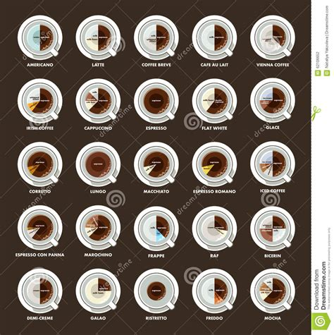 Infographic With Coffee Types. Stock Vector   Image: 62106652