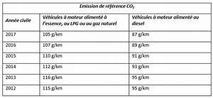 Calcul Coefficient Bonus Malus : calcul co2 voiture belgique ~ Gottalentnigeria.com Avis de Voitures