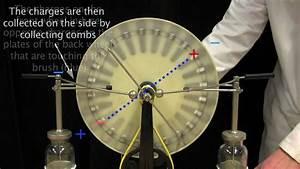 Mit Physics Demo -- The Wimshurst Machine