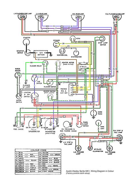 Correction That Color Coded Bugeye Wiring Diagram