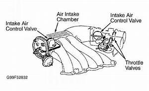 2004 toyota sienna timing belt replacement With 2008 toyota highlander belt diagram on 4 0 sohc engine diagram intake