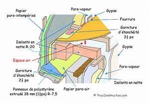 Isoler Un Sol : isolation d 39 un plancher hors sol d 39 une maison ~ Melissatoandfro.com Idées de Décoration