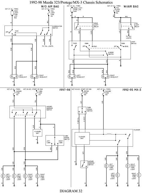 98 Mazda 626 Wiring Diagram by Repair Guides Wiring Diagrams Wiring Diagrams