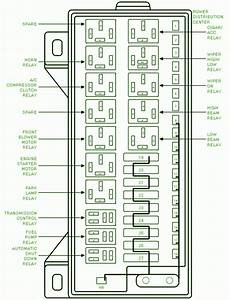 1999 Dodge Grand Caravan Underhood Fuse Box Diagram