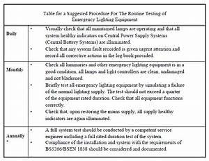 Emergency Lighting Risk Assessment Guide