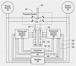 Unique Generator Transfer Wiring Diagram  Diagram