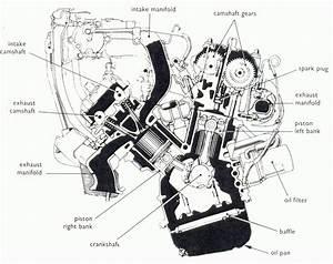 Automotive Mechanics  Engine Configurations