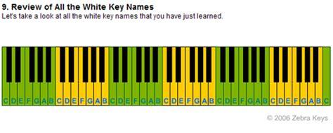 Luxury Piano Keys Letters