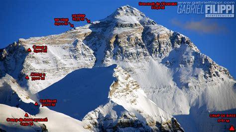 hauteur du mont everest 28 images tailles relatives de monts c 233 l 232 bres saviez tu 231