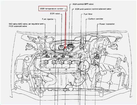 nissan b14 engine diagram wiring diagrams image free