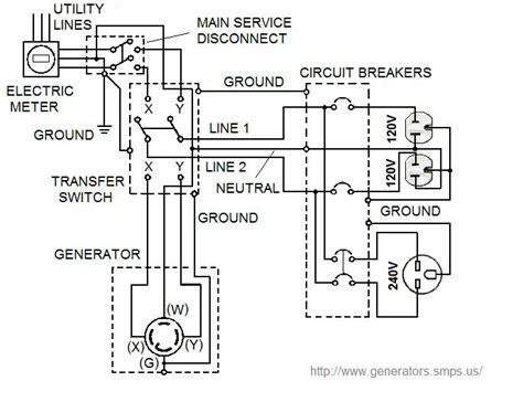transfer switch wiring diagram handyman diagrams
