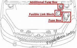 Fuse Box Diagram  U0026gt  Toyota Yaris  Echo  Vitz  Xp10  1999