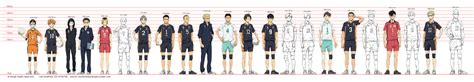 Take this haikyuu quiz to find out which haikyuu character are you today! ⁰ ⁰˶ ) • Expanded Haikyuu!! Height Chart (2014/06/21) ※...
