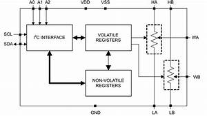 What Is A Digital Potentiometer
