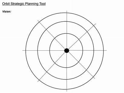 Orbit Planning Business Plan Vision Blank Strategic
