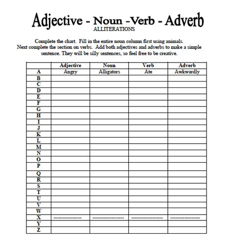 adjective noun verb adverb worksheet great for parts