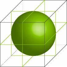 Kugel Oberfläche Berechnen : ausgeh hlte k rper stereometrie mathe digitales schulbuch aufgaben ~ Themetempest.com Abrechnung