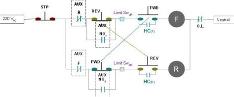Phase Motor Reversing With Delay Limit Switches