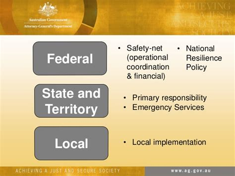 economic costs  natural disasters  australia
