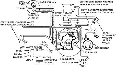 94 Firebird Fuse Box by Vacuum Diagram For 77 Pontiac Grand Prix 301 V8 2bbl