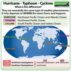 Hurricane, Typhoon, Cyclone – What is the difference ...