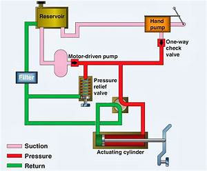Cub Hydraulic System Diagram