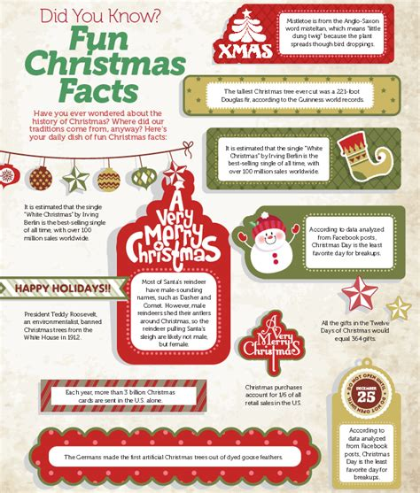 did you know fun christmas facts flourish magazine