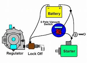 Auto Mobile Remote Starter Kit Diagram