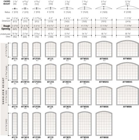 Standard Bedroom Window Size by Standard Bedroom Window Size Awesome Ideas With Window