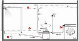 Pompe De Relevage Fosse Septique : schema installation fosse septique avec pompe de relevage ~ Dailycaller-alerts.com Idées de Décoration