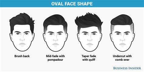 haircut   face shape business insider
