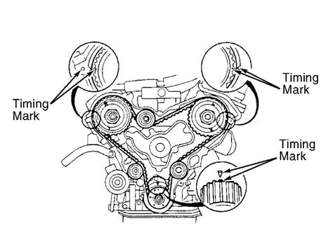 Diagram For 390 Engine Timing by Mazda Cx7 Timing Marks Your Diagrams Today