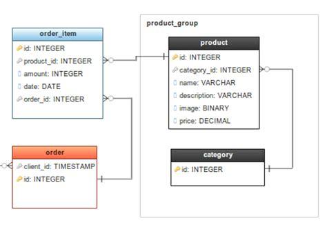 diagram  draw  diagram