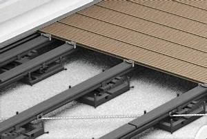 Wpc Dielen Auf Balkon Verlegen : verlegung von terrassendielen auf terrasse oder balkon ~ Michelbontemps.com Haus und Dekorationen