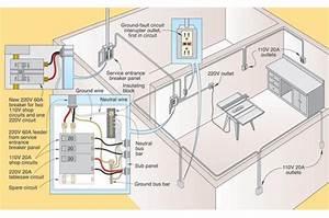 Lighting and Wiring WOOD Magazine