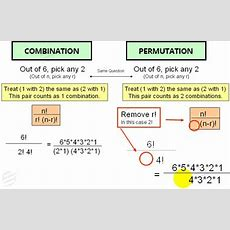 Permutations & Combinations Assignment Help  Homework Help