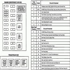 1995 Ford F150 Fuse Box Diagram 100 More Step And Image